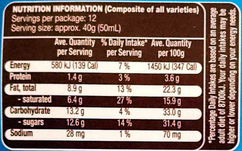 Utopia Minis - Nutrition facts