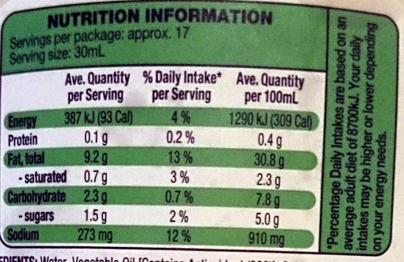 Colway Tartare Sauce - Nutrition facts - en