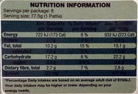 Home Style Bubble N Squeak - Nutrition facts