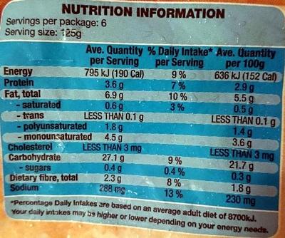 Beer Batter Steak Fries - Nutrition facts
