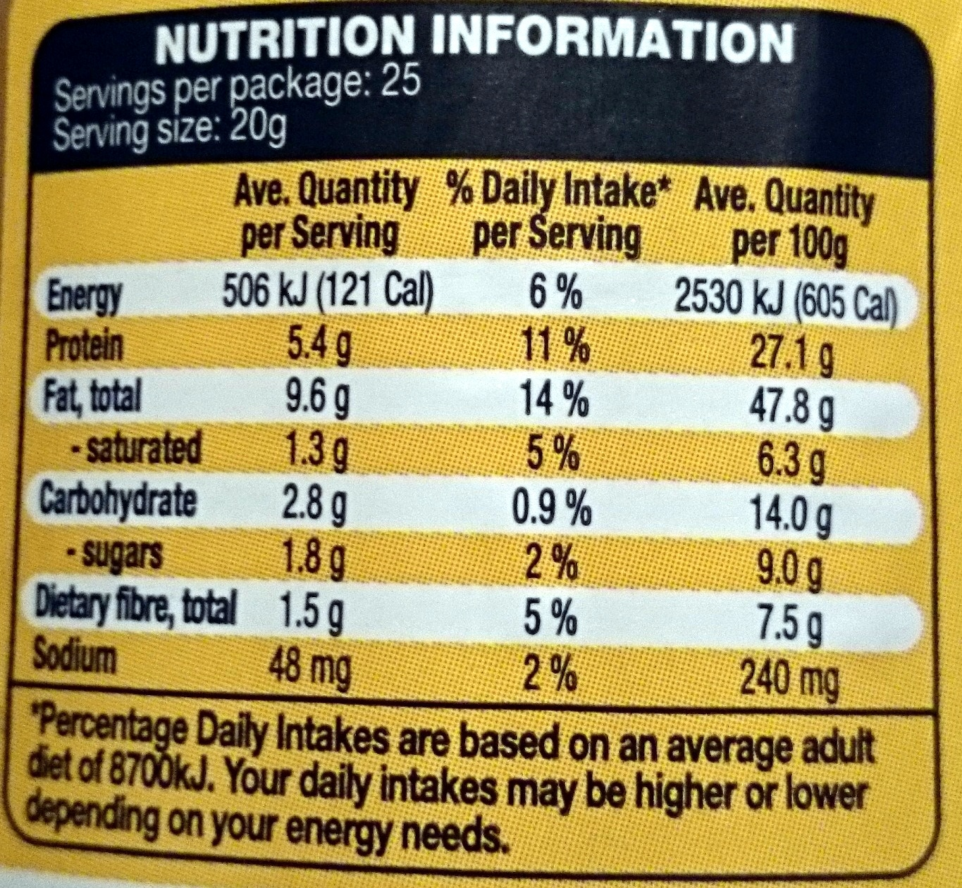 Bramwells Peanut Butter Crunchy - Nutrition facts