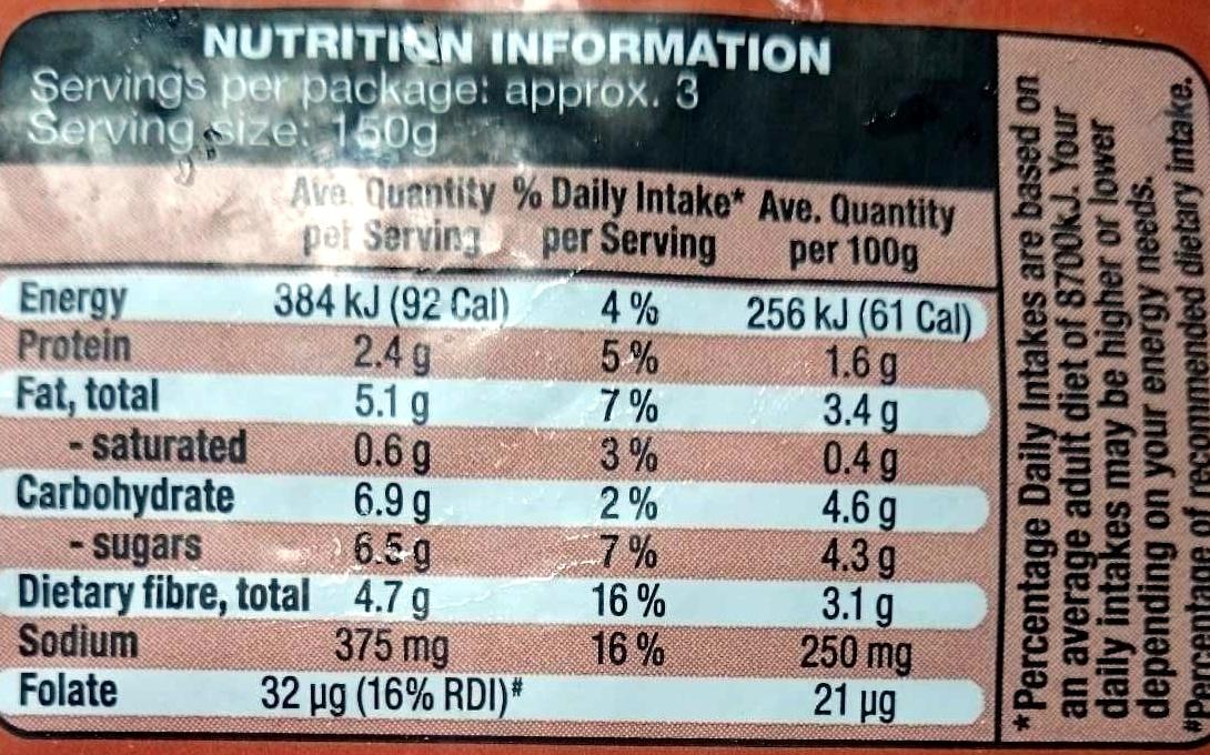 Grilled Vegetables - Nutrition facts - en