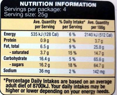 Honeycomb Easter Egg - Nutrition facts - en
