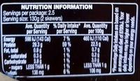Chicken Tenderloin Skewers - Tomato, Pepper & Oregano - Nutrition facts