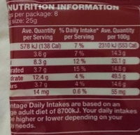 Dairy Fine Peanuts - Nutrition facts