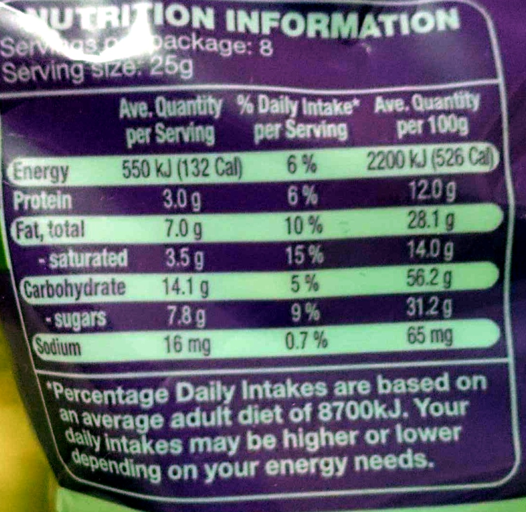 Milk Chocolate Coated Sultanas - Nutrition facts - en