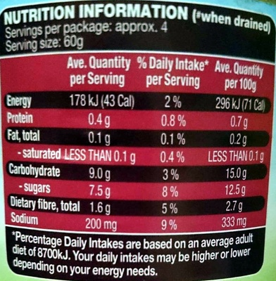 Whole Baby Beets - Nutrition facts