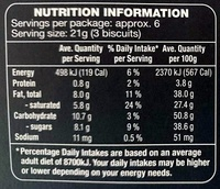 White Chocolate & Coconut Florentines - Nutrition facts