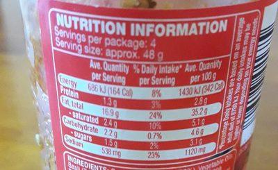 Pesto - Informations nutritionnelles