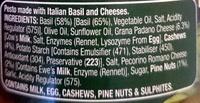 Remano Basil Pesto - Ingredients