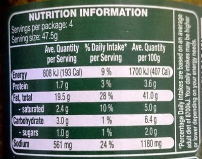 Remano Basil Pesto - Nutrition facts - en