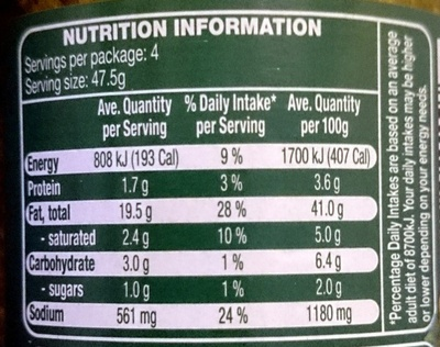 Remano Basil Pesto - Nutrition facts