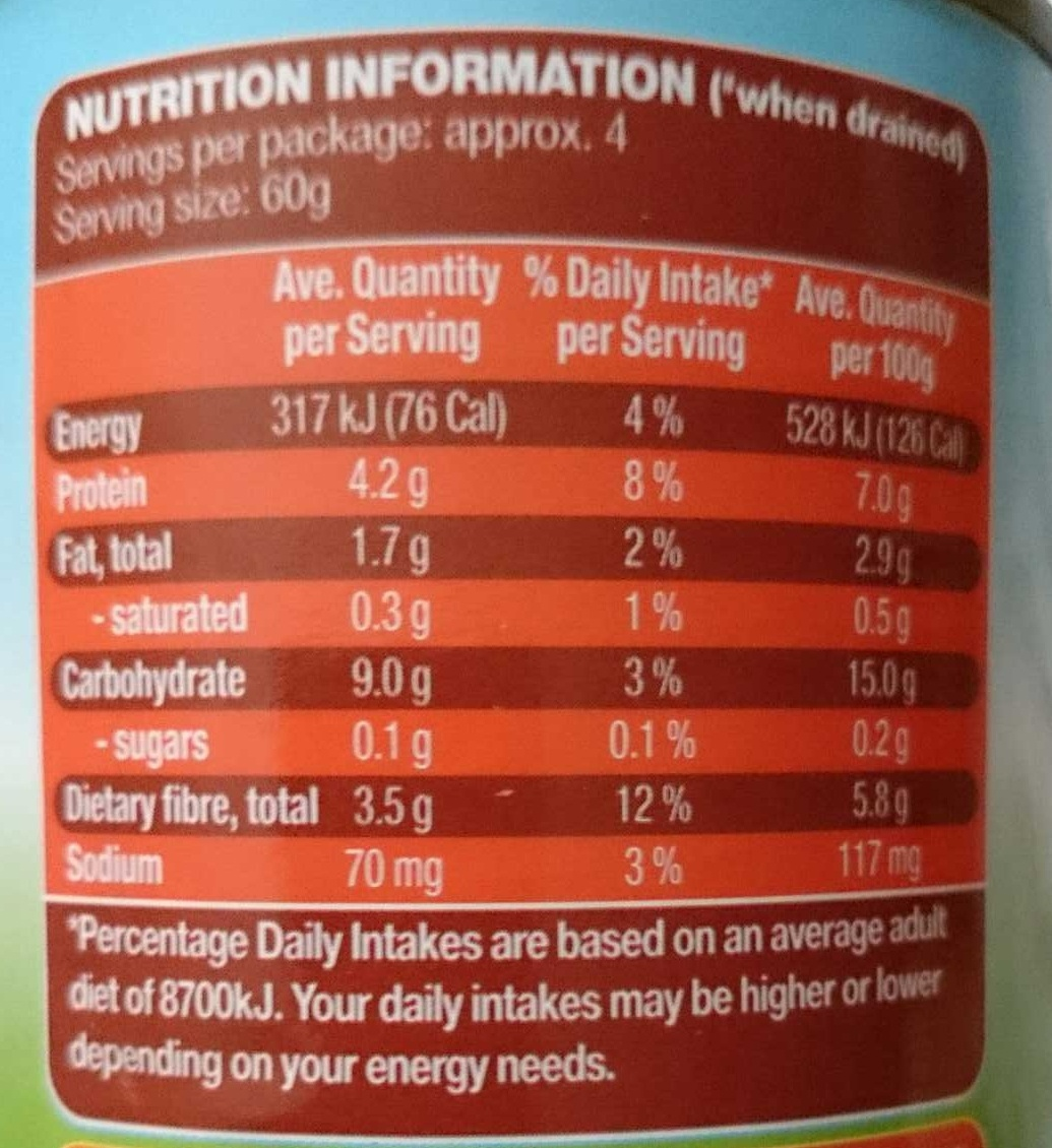 Chick Peas - Nutrition facts - en