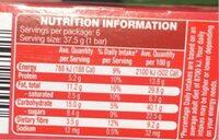 Nut Bars Choc Almond & Cranberry - Nutrition facts - en