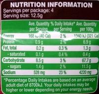 Shepherds's Pie Recipe Base - Nutrition facts - en