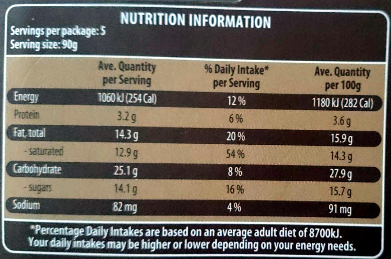 Profiteroles - Nutrition facts - en