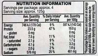 Chicken Thigh Steaks - Nutrition facts