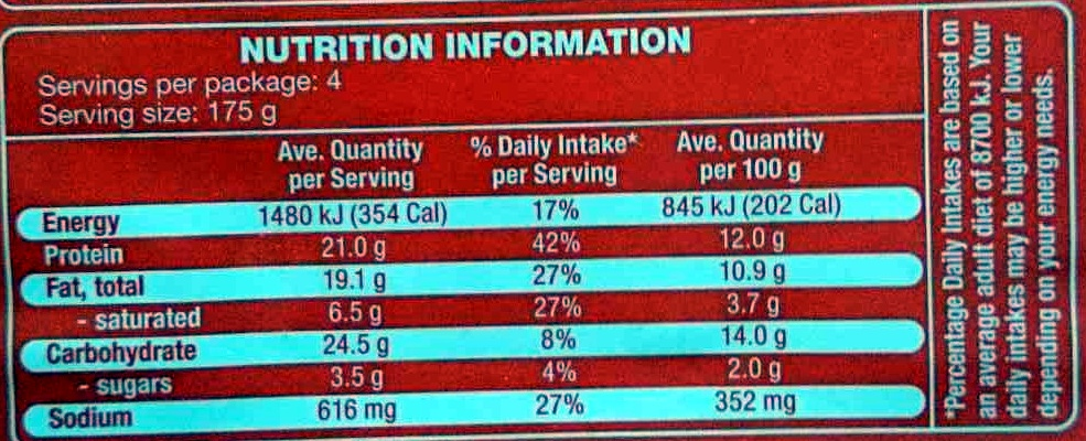 Boneless Chicken Kiev - Sweet Chilli - Nutrition facts - en