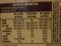 100% pure Canadian Marple syrup - Nutrition facts - en