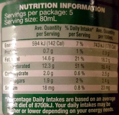Premium Quality Coconut Milk - Nutrition facts