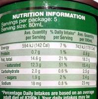 Premium Quality Coconut Milk - Nutrition facts