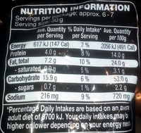 Oktoberfest Peanut Puffs - Nutrition facts