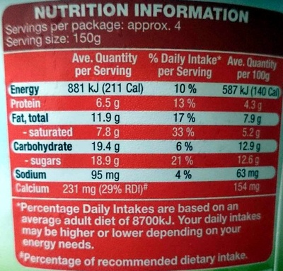 Thick & Creamy Yoghurt - Strawberry - Nutrition facts - en