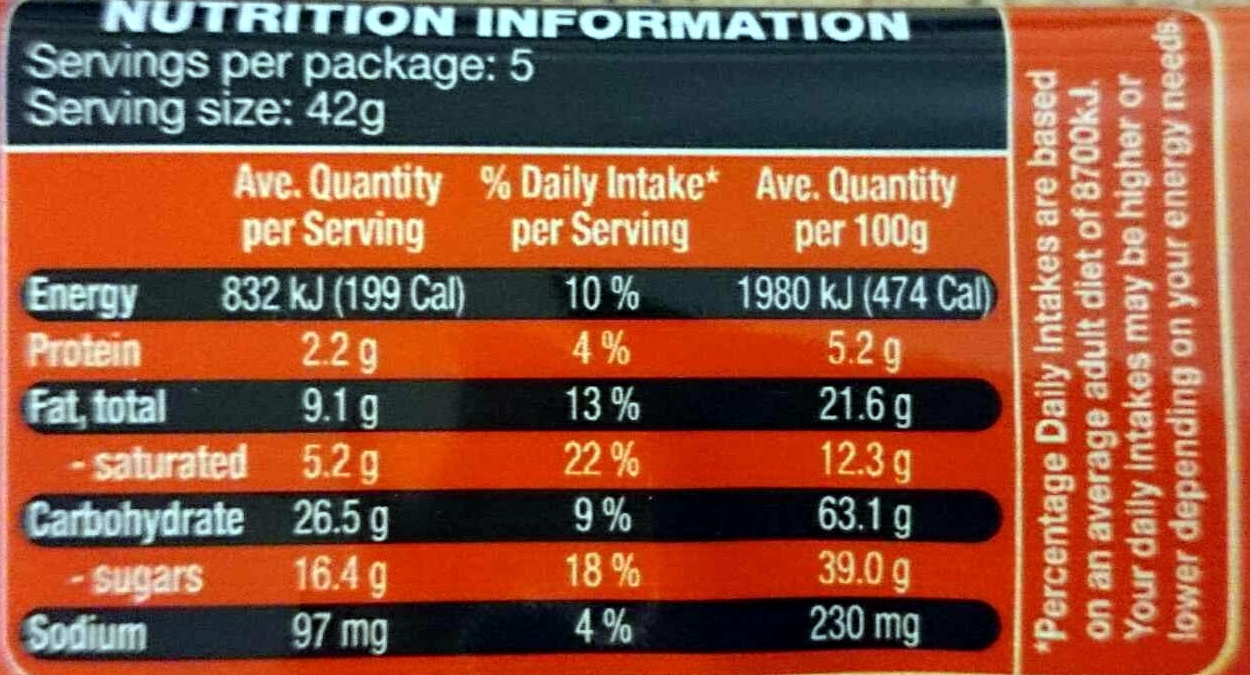 Jive - Nutrition facts