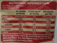 Dominion Naturals Strawberry Flavoured soft Eating Licorice - Nutrition facts - en