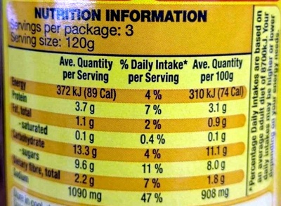 Chilli Mexican Style Simmer Sauce with Spice Cap Medium - Nutrition facts
