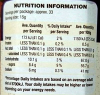 Blackcurrant Homestyle Conserve - Nutrition facts