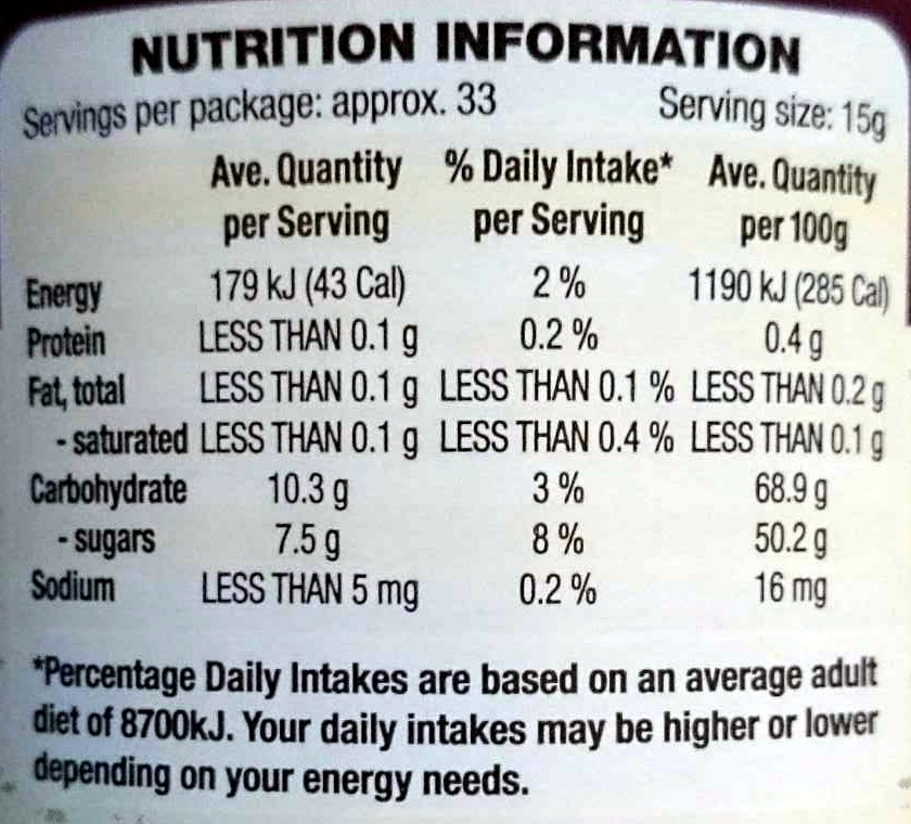 Plum Homestyle Conserve - Nutrition facts