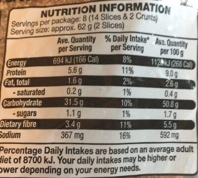 Artisan Style Sourdough Multigrain - Nutrition facts - en