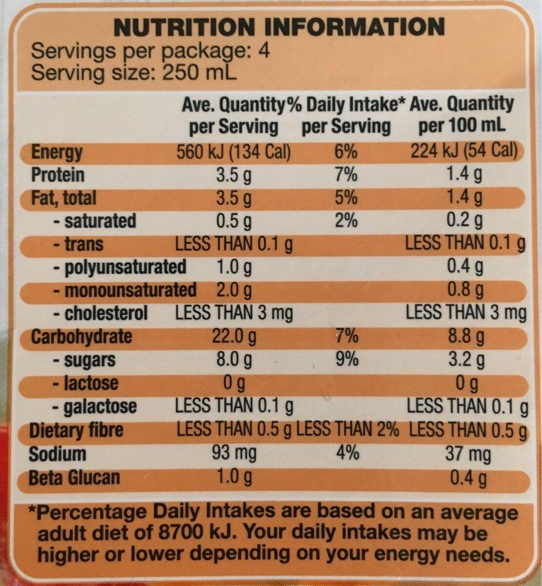 Oat Milk - Nutrition facts - en