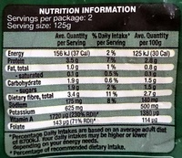 Spinach - Nutrition facts