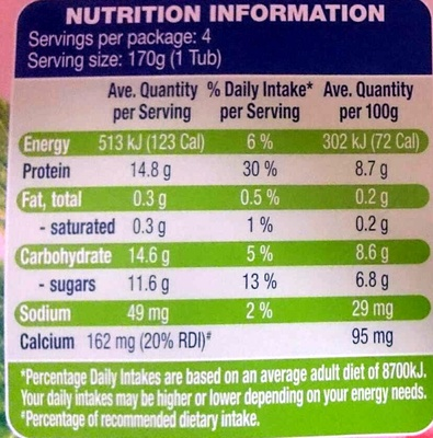 Greek Style Strained Yoghurt - Raspberry - Informations nutritionnelles - en