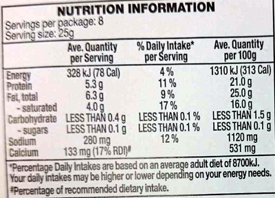 Smoked Processed Cheese - Nutrition facts