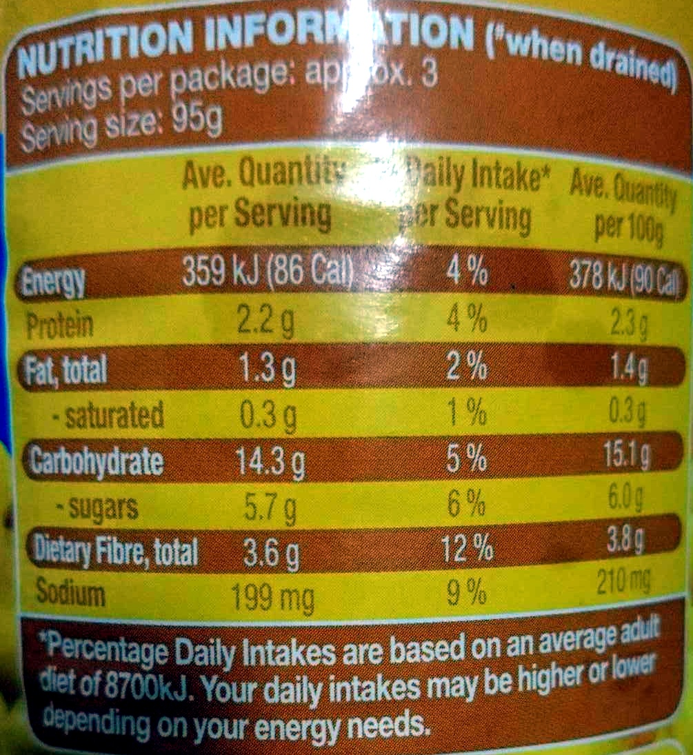 Corn Kernels - Nutrition facts