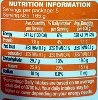 Peach Slices in Syrup - Nutrition facts