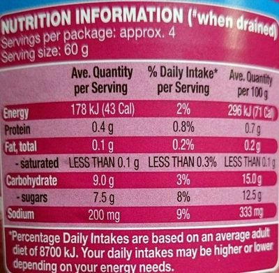 Whole Baby Beets - Nutrition facts - en