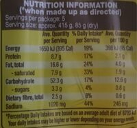 Beef flavoured noodles - Nutrition facts