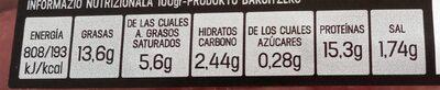 Salchichas de vaca - Nutrition facts