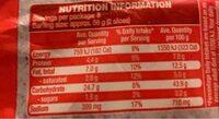 Garlic Bread - Nutrition facts - en