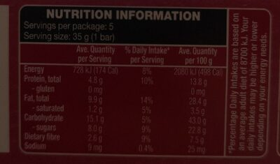 Premium Nut Bars - Almond, Cashew, Cranberries - Nutrition facts
