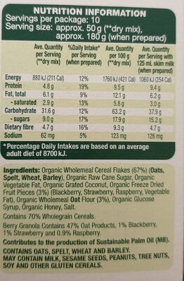 Berry granola - Nutrition facts - en