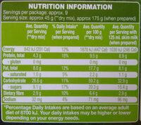 Fruity Gluten Free Muesli - Nutrition facts - en
