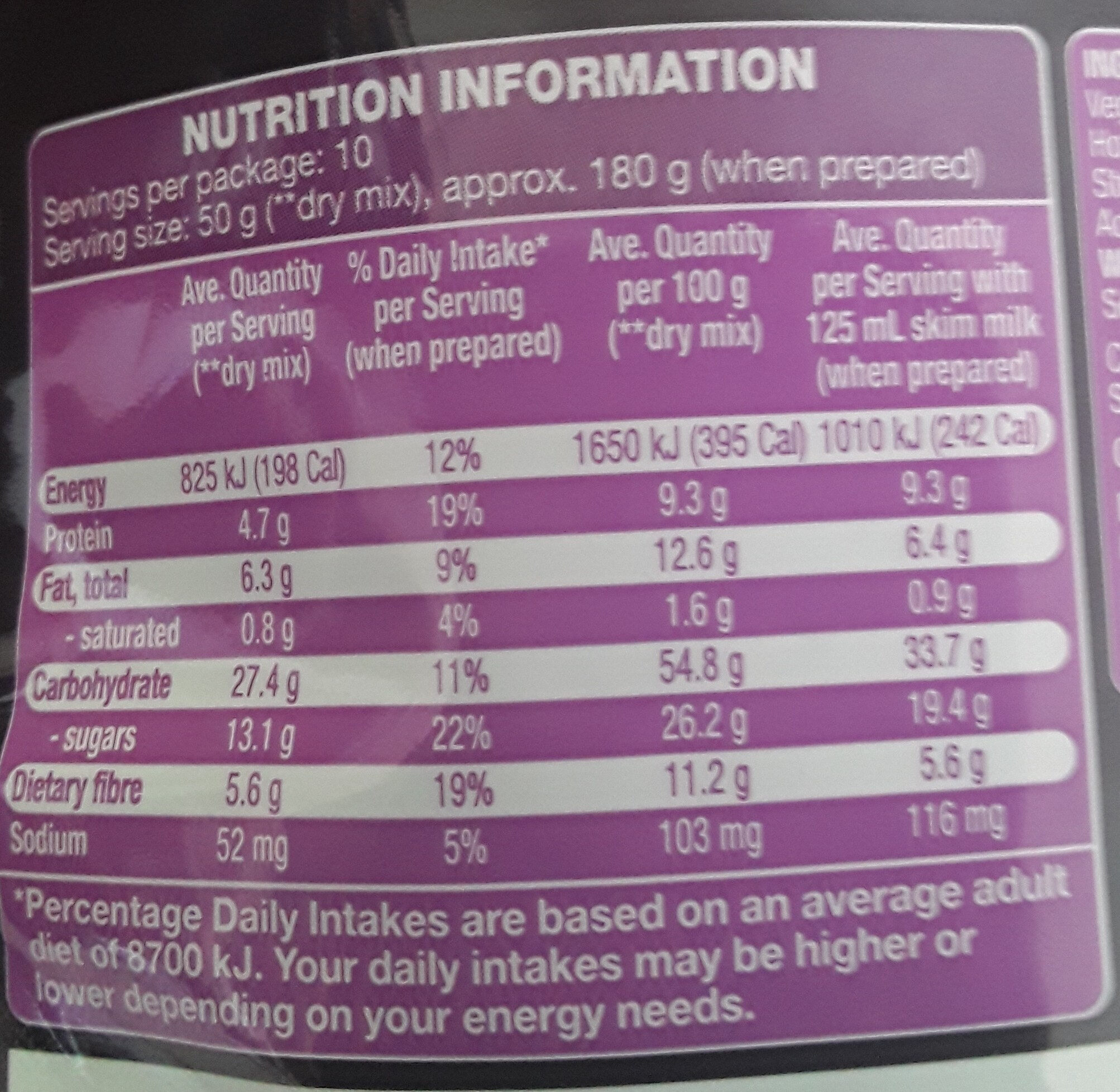 Goldenvale Premium Muesli Swiss Style Toasted - Nutrition facts - en