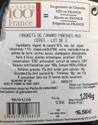 Magret de canard - Nutrition facts