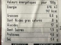 Boudin créole - Informations nutritionnelles - fr
