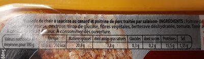 Roulades de canards - Ingrédients